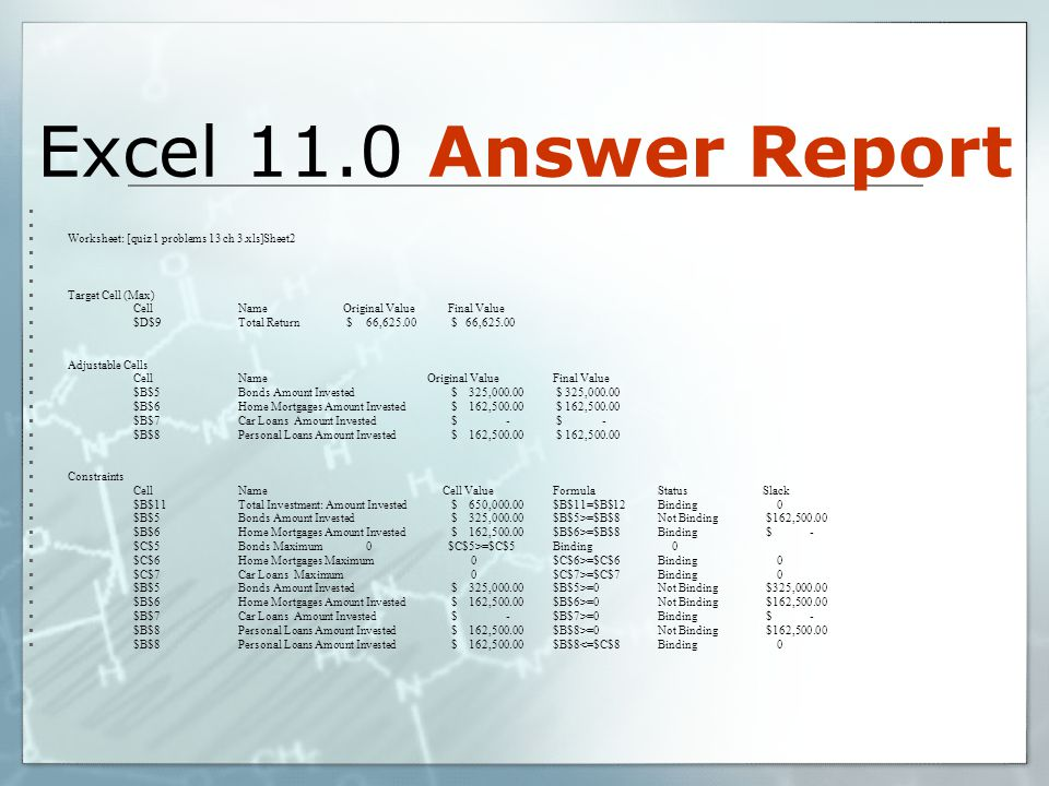 Excel 11.0 Answer Report Worksheet: [quiz 1 problems 13 ch 3.xls]Sheet2. Target Cell (Max) Cell Name Original Value Final Value.